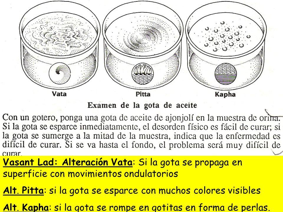 Vasant Lad: Alteración Vata: Si la gota se propaga en superficie con movimientos ondulatorios Alt. Pitta: si la gota se esparce con muchos colores vis