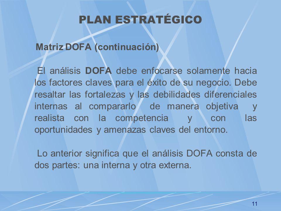 11 PLAN ESTRATÉGICO Matriz DOFA (continuación) El análisis DOFA debe enfocarse solamente hacia los factores claves para el éxito de su negocio. Debe r