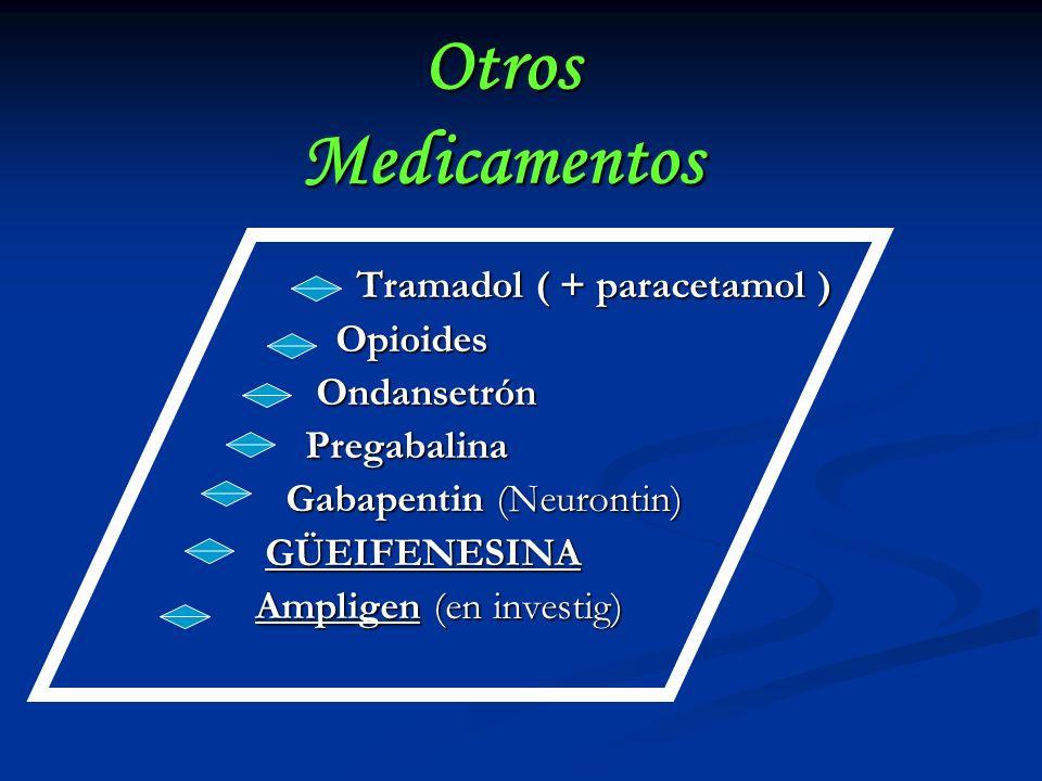 Otros Medicamentos Tramadol ( + paracetamol ) Tramadol ( + paracetamol ) Opioides Opioides Ondansetrón Ondansetrón Pregabalina Pregabalina Gabapentin