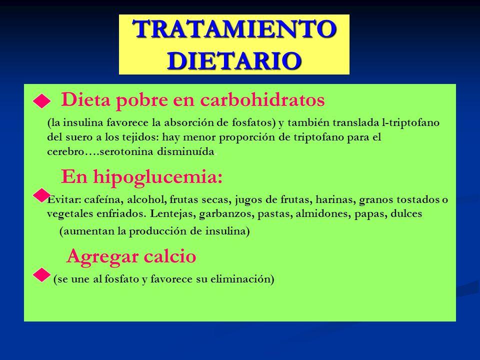 TRATAMIENTO DIETARIO Dieta pobre en carbohidratos (la insulina favorece la absorción de fosfatos) y también translada l-triptofano del suero a los tej