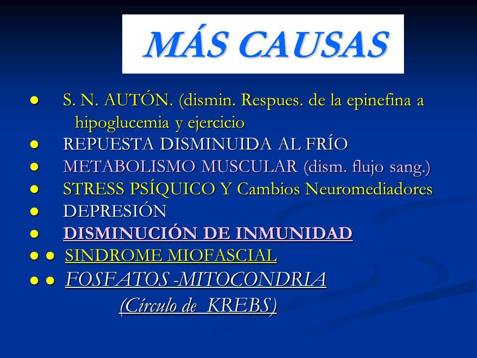 EXCESO DE FOSFATOS (INTRACELULAR) FOSFATOS ÁC.FOSFÓRICO (H +) FOSFATOS ÁC.