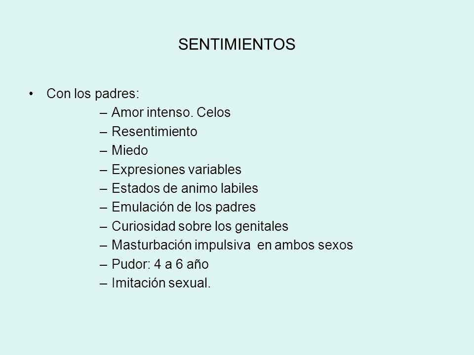 SENTIMIENTOS Con los padres: –Amor intenso. Celos –Resentimiento –Miedo –Expresiones variables –Estados de animo labiles –Emulación de los padres –Cur
