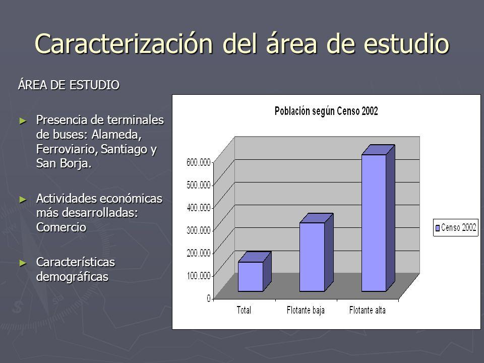 ÁREA DE ESTUDIO Presencia de terminales de buses: Alameda, Ferroviario, Santiago y San Borja. Presencia de terminales de buses: Alameda, Ferroviario,