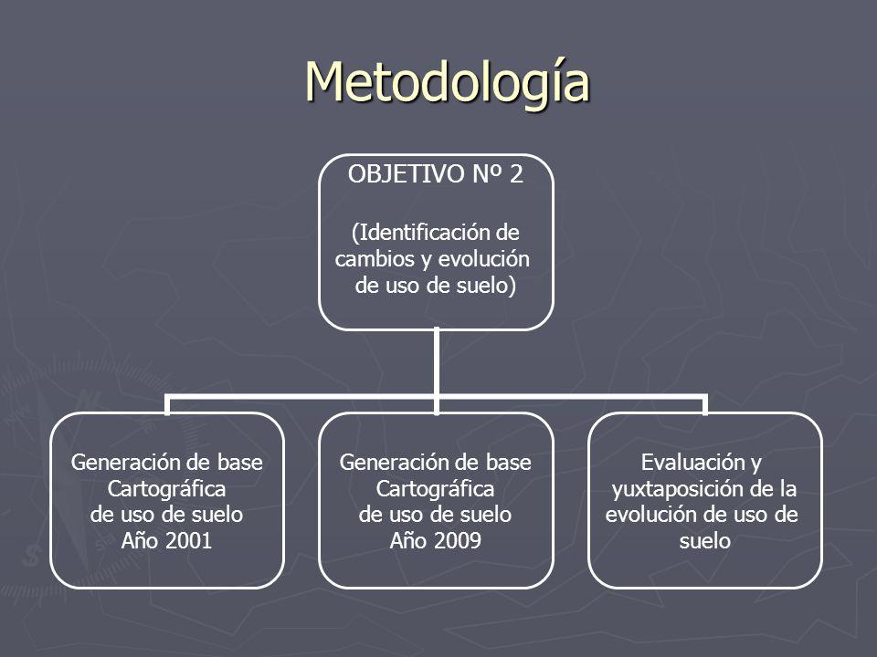 Metodología OBJETIVO Nº 2 (Identificación de cambios y evolución de uso de suelo) Generación de base Cartográfica de uso de suelo Año 2001 Generación