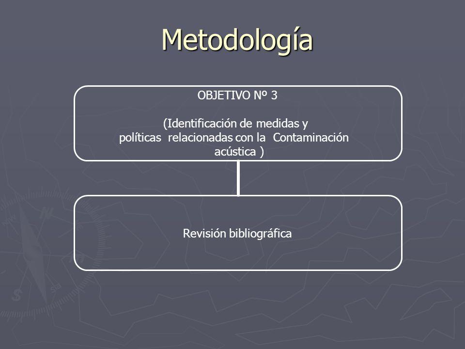 OBJETIVO Nº 3 (Identificación de medidas y políticas relacionadas con la Contaminación acústica ) Revisión bibliográficaMetodología