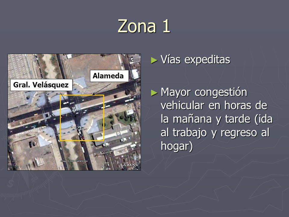 Zona 1 Vías expeditas Mayor congestión vehicular en horas de la mañana y tarde (ida al trabajo y regreso al hogar) Alameda Gral. Velásquez
