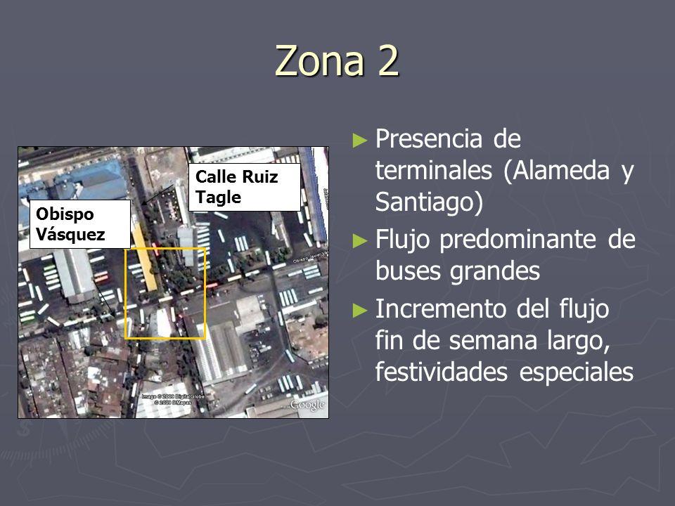 Zona 2 Presencia de terminales (Alameda y Santiago) Flujo predominante de buses grandes Incremento del flujo fin de semana largo, festividades especia