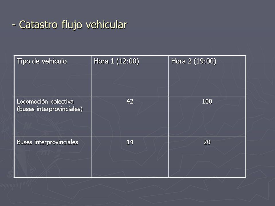 - Catastro flujo vehicular Tipo de vehículo Hora 1 (12:00) Hora 2 (19:00) Locomoción colectiva (buses interprovinciales) 42100 Buses interprovinciales