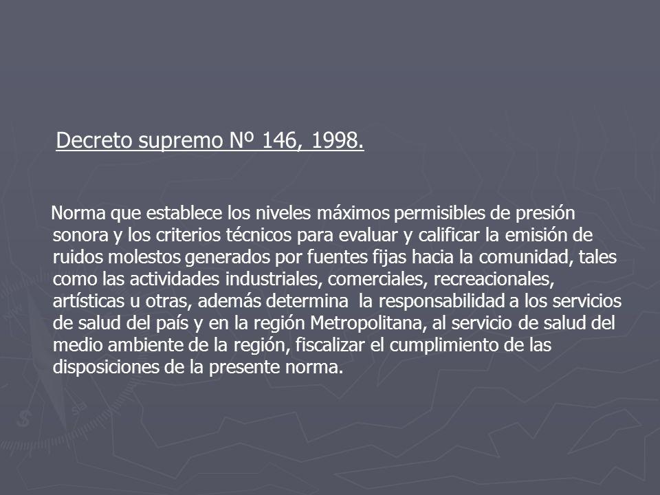 Decreto supremo Nº 146, 1998. Norma que establece los niveles máximos permisibles de presión sonora y los criterios técnicos para evaluar y calificar