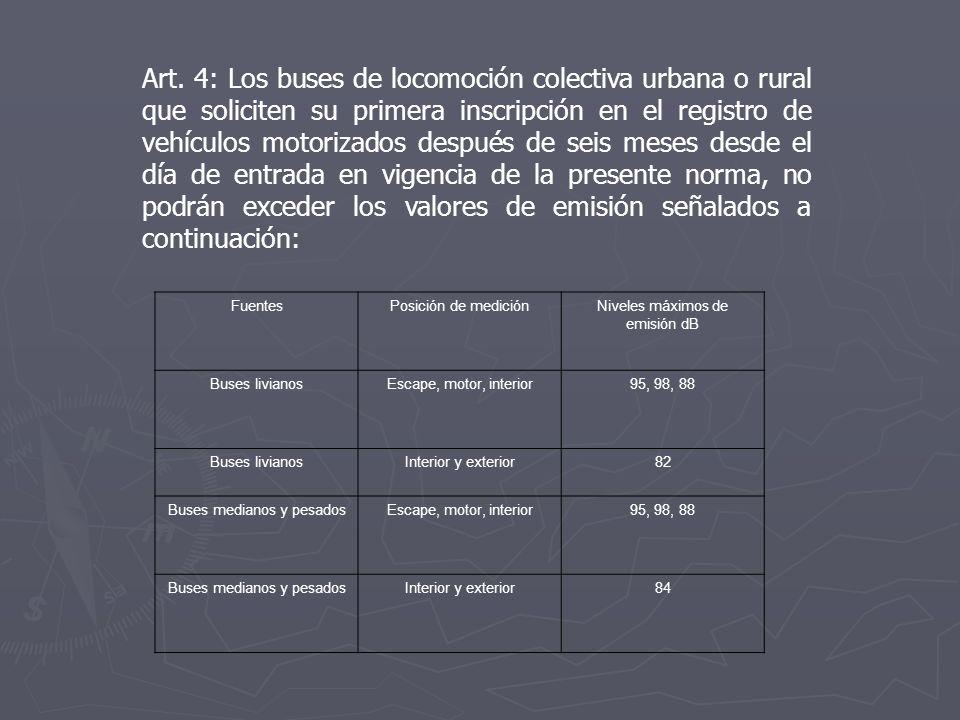FuentesPosición de mediciónNiveles máximos de emisión dB Buses livianosEscape, motor, interior95, 98, 88 Buses livianosInterior y exterior82 Buses med
