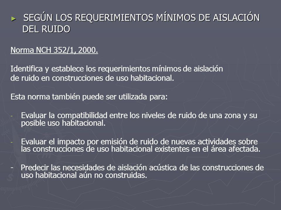 SEGÚN LOS REQUERIMIENTOS MÍNIMOS DE AISLACIÓN SEGÚN LOS REQUERIMIENTOS MÍNIMOS DE AISLACIÓN DEL RUIDO DEL RUIDO Norma NCH 352/1, 2000. Identifica y es