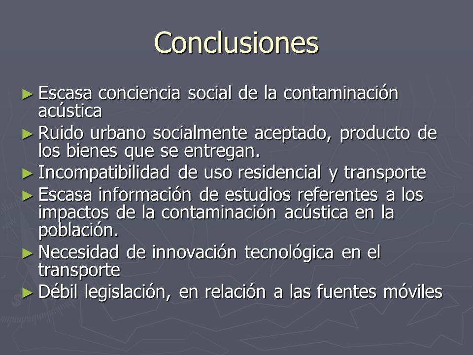 Conclusiones Escasa conciencia social de la contaminación acústica Escasa conciencia social de la contaminación acústica Ruido urbano socialmente acep