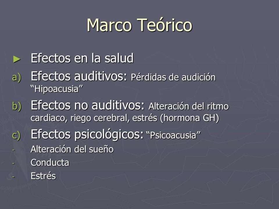 Marco Teórico Efectos en la salud Efectos en la salud a) Efectos auditivos: Pérdidas de audición Hipoacusia b) Efectos no auditivos: Alteración del ri