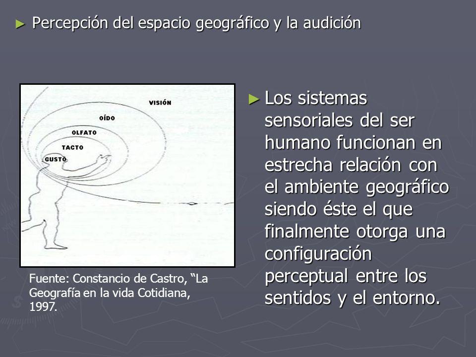 Percepción del espacio geográfico y la audición Percepción del espacio geográfico y la audición Los sistemas sensoriales del ser humano funcionan en e