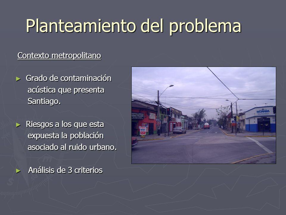 Planteamiento del problema Contexto metropolitano Contexto metropolitano Grado de contaminación Grado de contaminación acústica que presenta acústica
