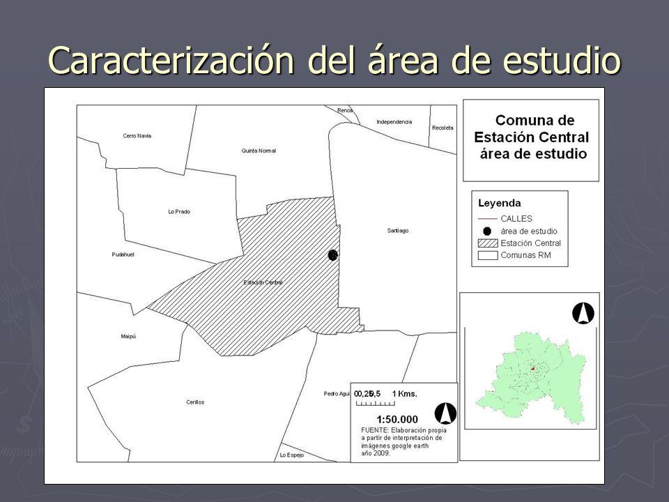 Caracterización del área de estudio