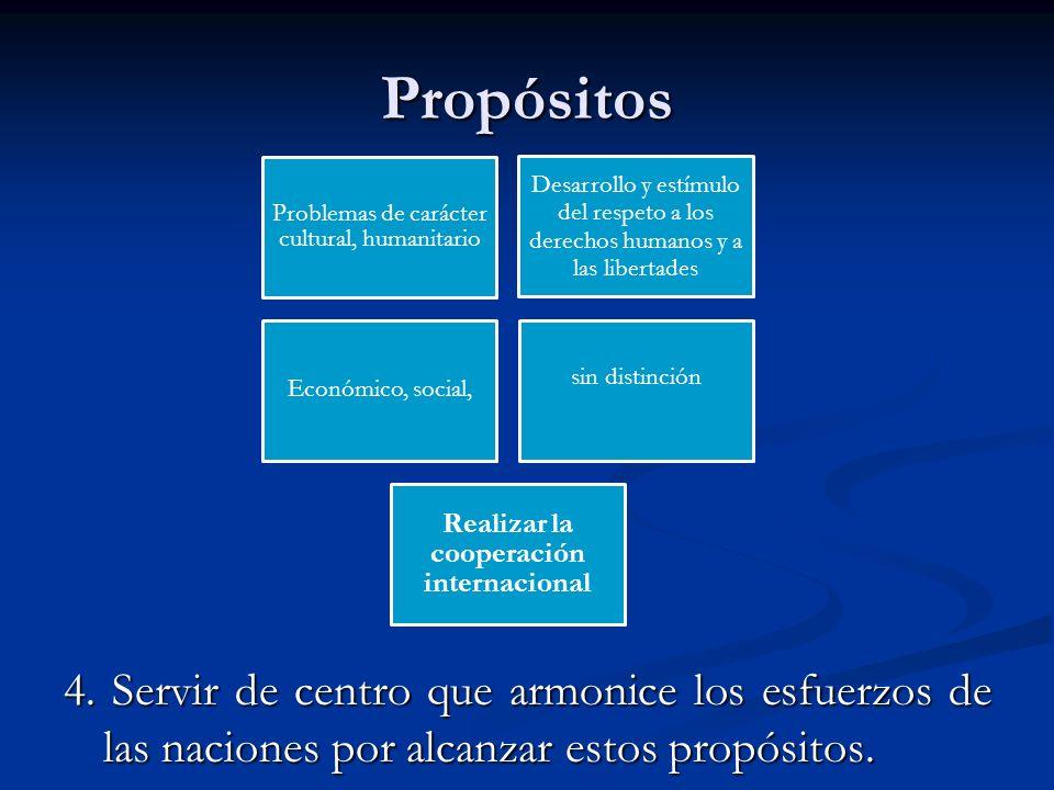 Propósitos 4. Servir de centro que armonice los esfuerzos de las naciones por alcanzar estos propósitos. Problemas de carácter cultural, humanitario D