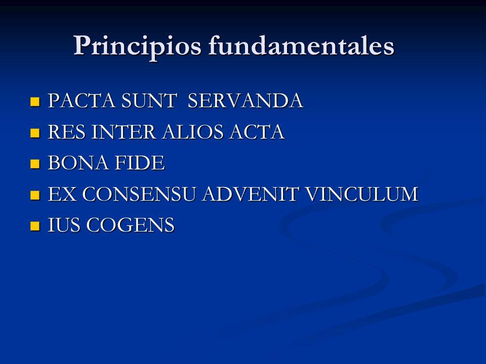 Principios fundamentales PACTA SUNT SERVANDA PACTA SUNT SERVANDA RES INTER ALIOS ACTA RES INTER ALIOS ACTA BONA FIDE BONA FIDE EX CONSENSU ADVENIT VIN