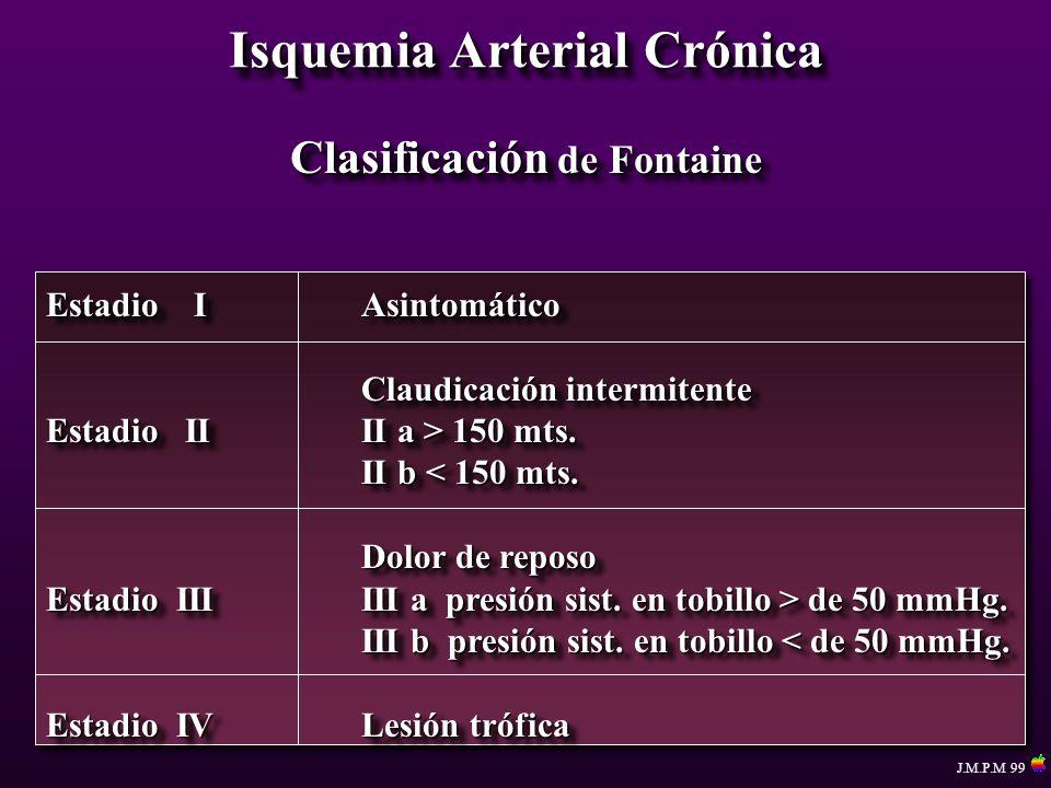 Isquemia Arterial Crónica Clasificación de Fontaine Estadio I Asintomático Claudicación intermitente Estadio II II a > 150 mts. II b < 150 mts. Dolor
