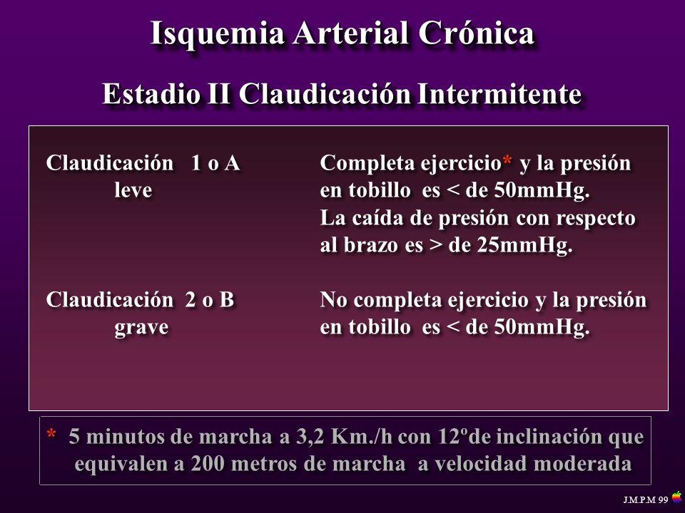 Isquemia Arterial Crónica Clínica de la forma Femoropoplitea * Mas frecuente en pacientes > de 60 años * La arteria femoral superficial es la afectada, segmentaria o totalmente * Claudicación de las masas gemelares * Pulsos distales ausentes J.M.P.M 99