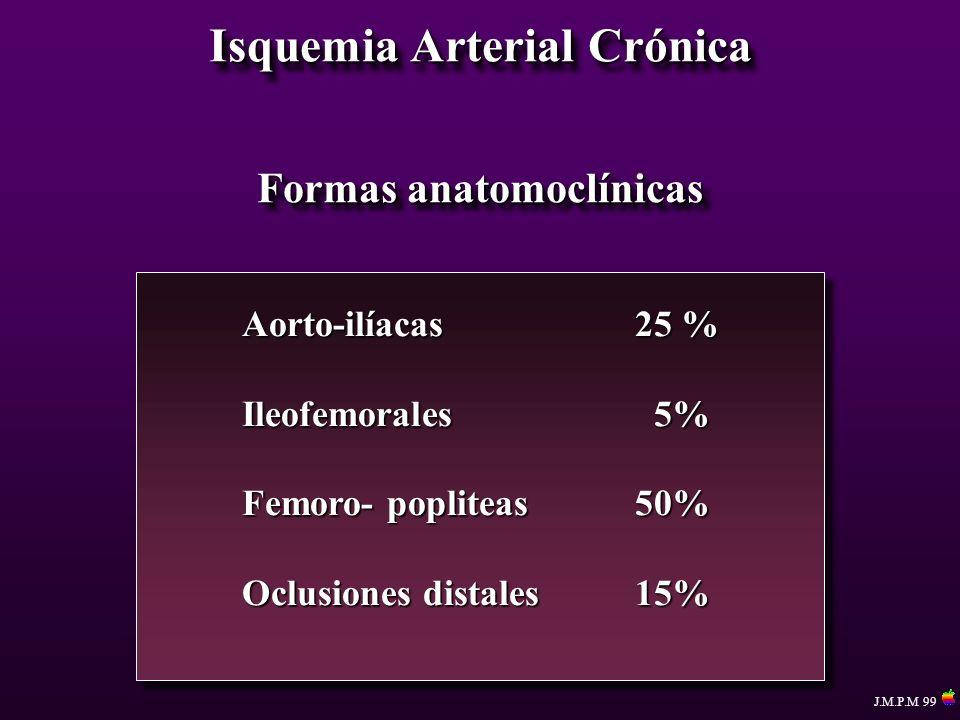 Isquemia Arterial Crónica Formas anatomoclínicas Aorto-ilíacas 25 % Ileofemorales 5% Femoro- popliteas 50% Oclusiones distales 15% Aorto-ilíacas 25 %
