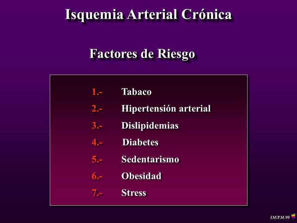 Isquemia Arterial Crónica Factores de Riesgo 1.-Tabaco 2.-Hipertensión arterial 3.-Dislipidemias 4.- Diabetes 5.-Sedentarismo 6.-Obesidad 7.-Stress 1.
