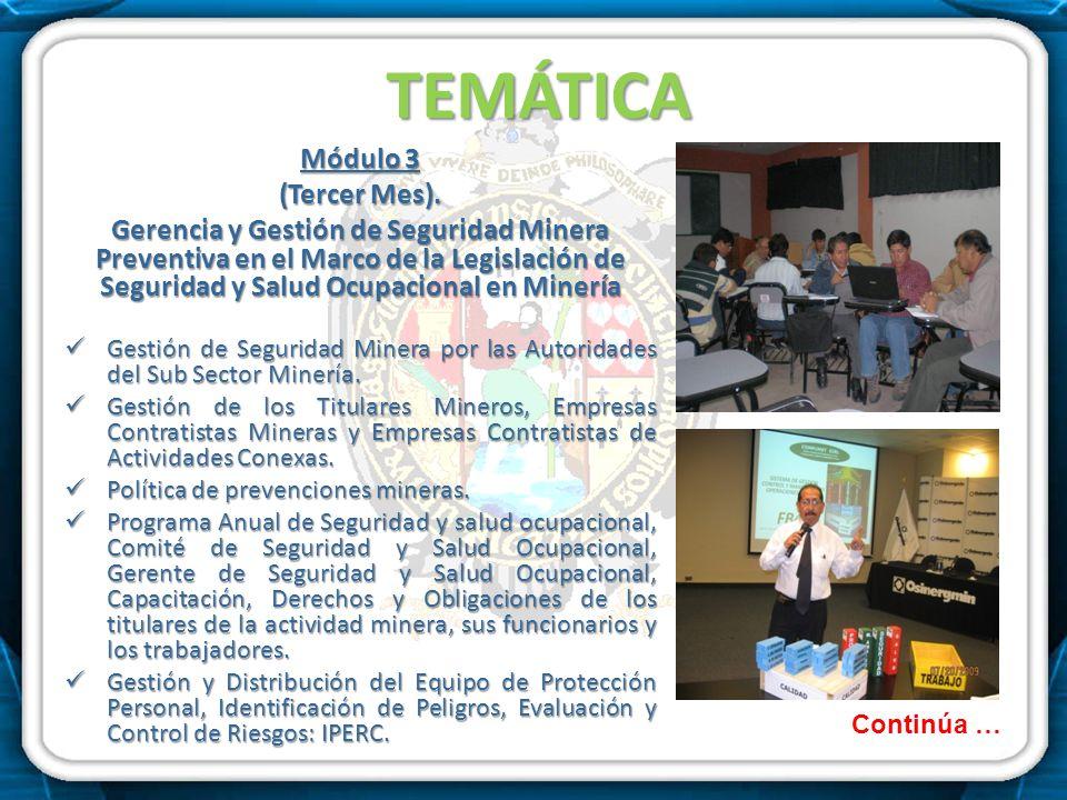 TEMÁTICA Módulo 3 (Tercer Mes). Gerencia y Gestión de Seguridad Minera Preventiva en el Marco de la Legislación de Seguridad y Salud Ocupacional en Mi