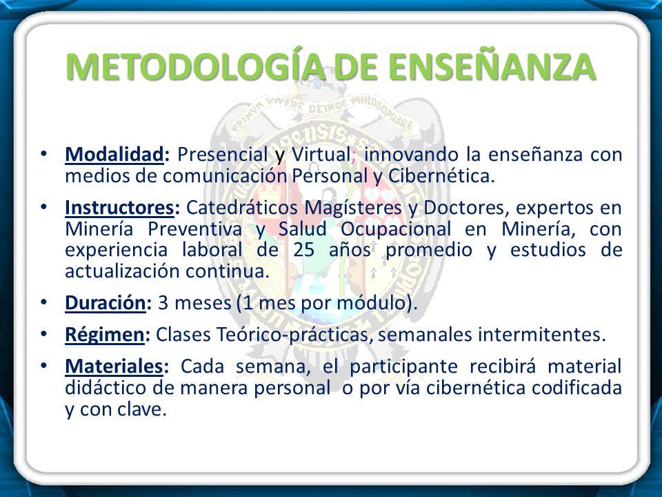 METODOLOGÍA DE ENSEÑANZA Modalidad: Presencial y Virtual; innovando la enseñanza con medios de comunicación Personal y Cibernética. Instructores: Cate