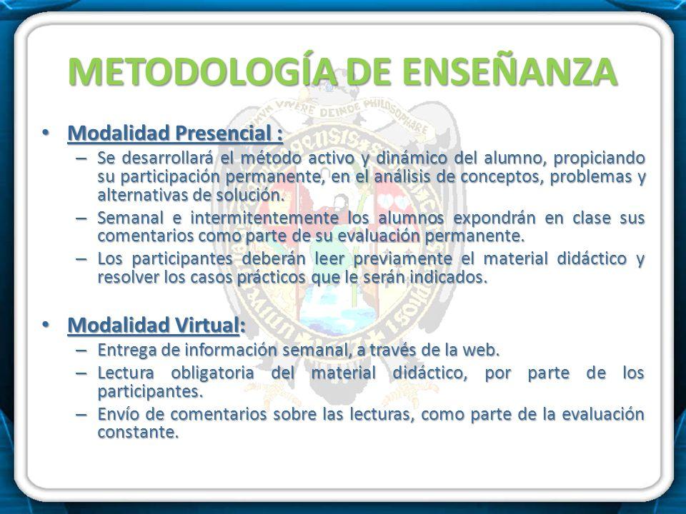 METODOLOGÍA DE ENSEÑANZA Modalidad Presencial : Modalidad Presencial : – Se desarrollará el método activo y dinámico del alumno, propiciando su partic