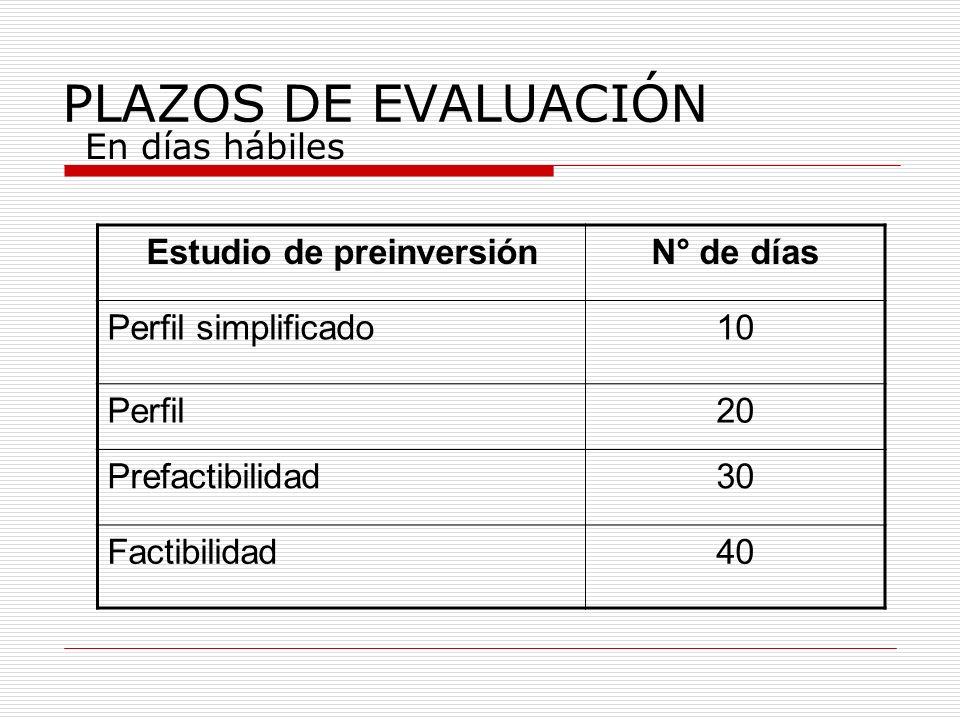 PLAZOS DE EVALUACIÓN En días hábiles Estudio de preinversiónN° de días Perfil simplificado10 Perfil20 Prefactibilidad30 Factibilidad40