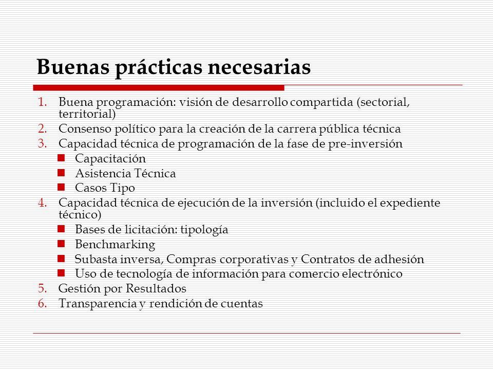 Buenas prácticas necesarias 1.Buena programación: visión de desarrollo compartida (sectorial, territorial) 2.Consenso político para la creación de la