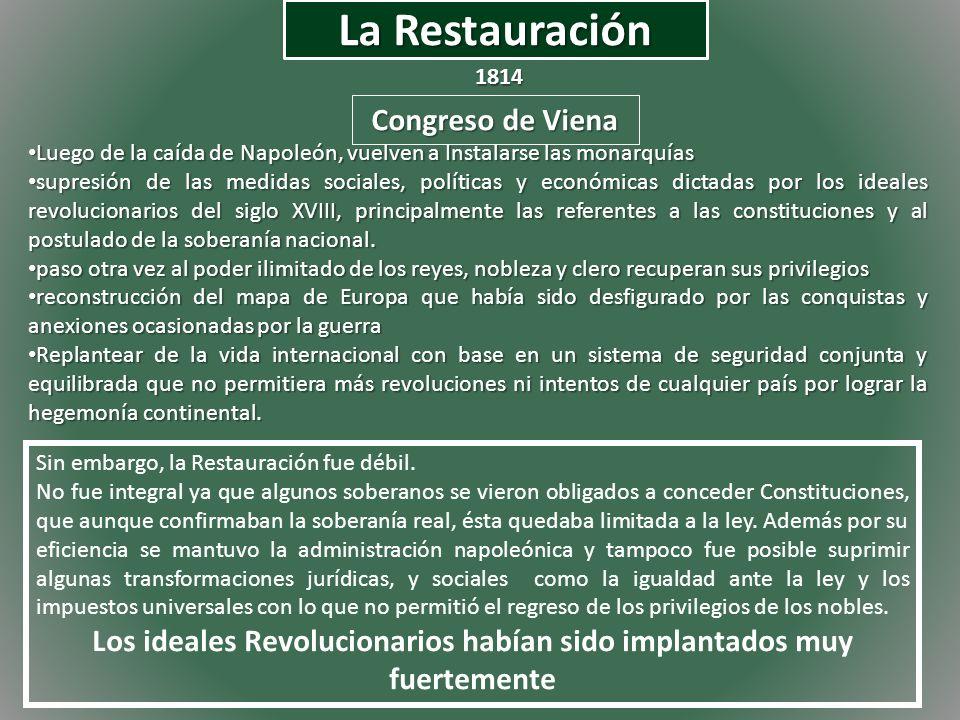 La Restauración 1814 Congreso de Viena Luego de la caída de Napoleón, vuelven a Instalarse las monarquías Luego de la caída de Napoleón, vuelven a Ins