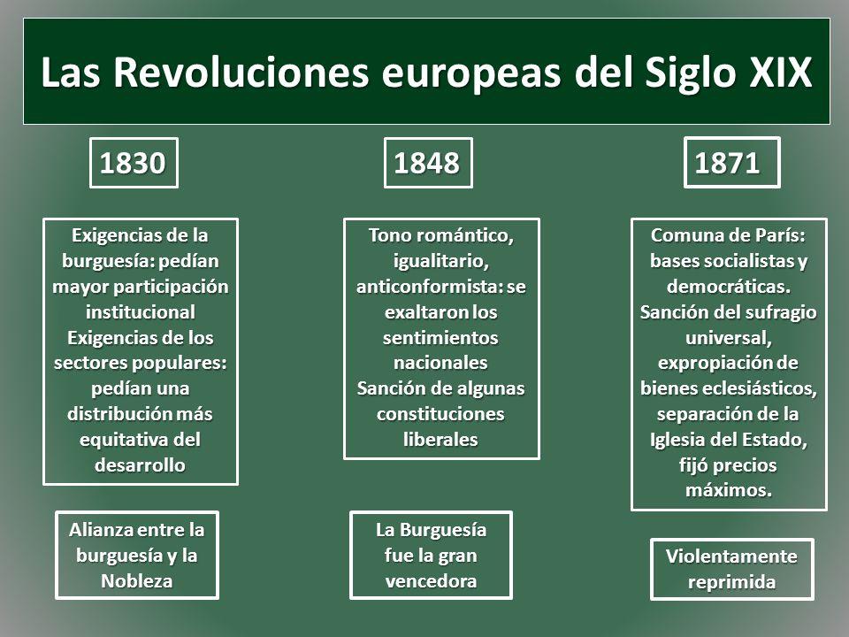 Las Revoluciones europeas del Siglo XIX 18301848 1871 Exigencias de la burguesía: pedían mayor participación institucional Exigencias de los sectores