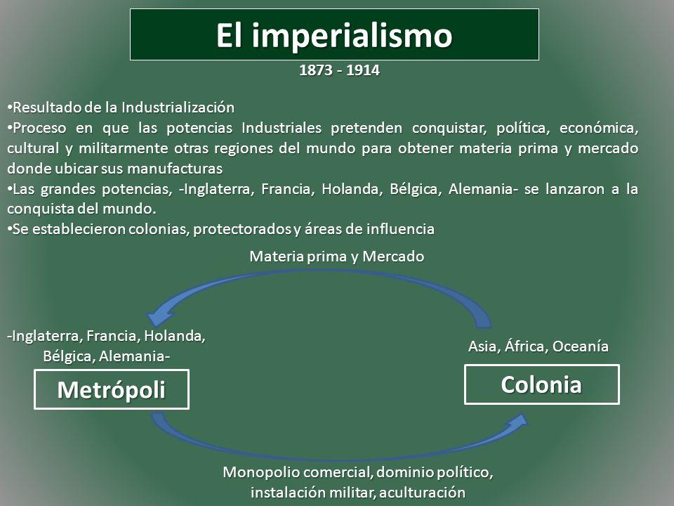 El imperialismo 1873 - 1914 Resultado de la Industrialización Resultado de la Industrialización Proceso en que las potencias Industriales pretenden co