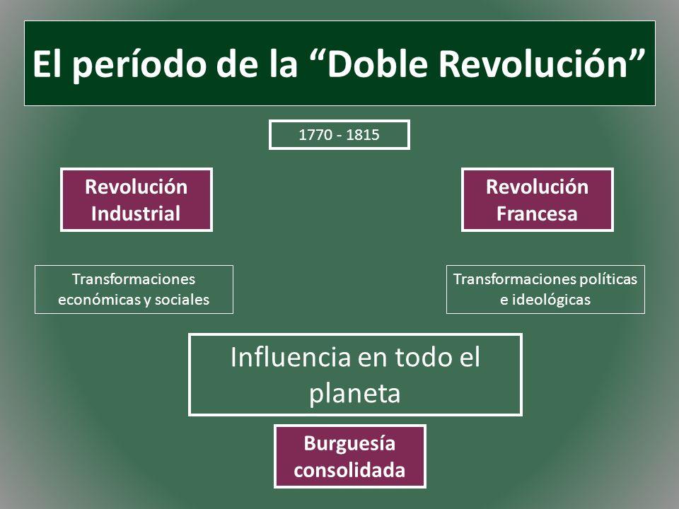 El período de la Doble Revolución 1770 - 1815 Revolución Industrial Revolución Francesa Transformaciones económicas y sociales Transformaciones políti