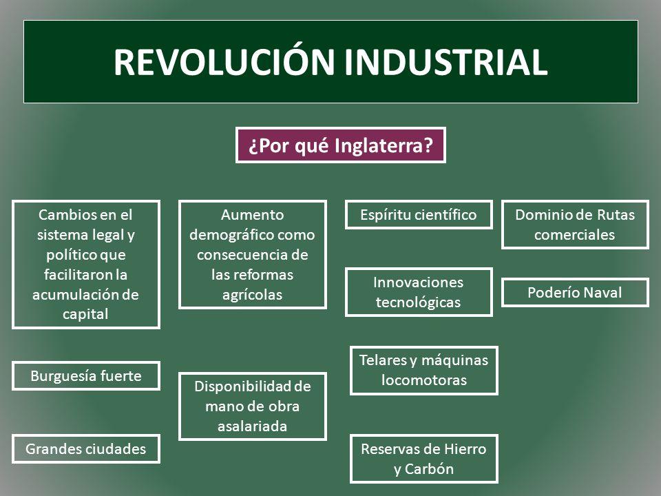Algunas definiciones… Carlos Cipolla (1973) Es un proceso por medio del cual la sociedad obtuvo el control de amplios fuentes de energías inanimadas.