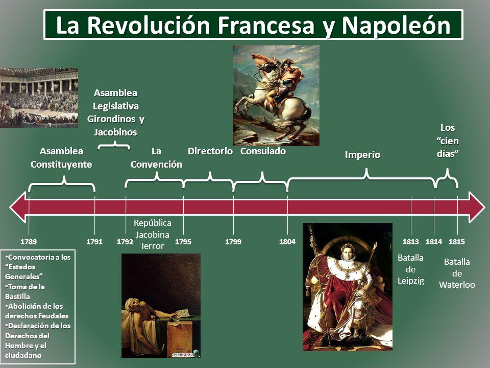 La Revolución Francesa y Napoleón 1789 Convocatoria a los Estados Generales Convocatoria a los Estados Generales Toma de la Bastilla Toma de la Bastil