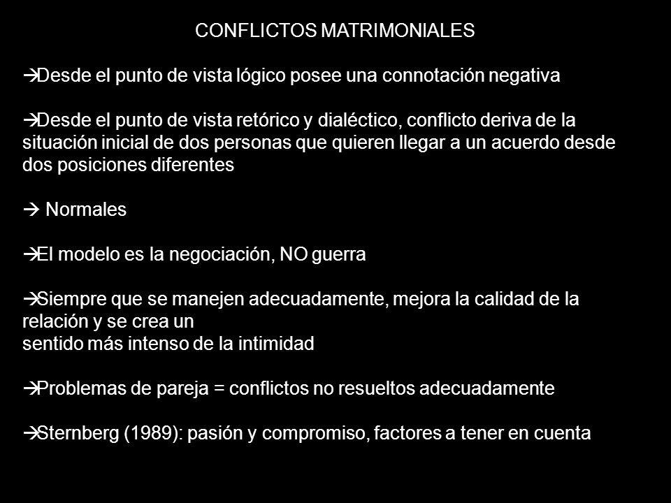 CONFLICTOS MATRIMONIALES Desde el punto de vista lógico posee una connotación negativa Desde el punto de vista retórico y dialéctico, conflicto deriva