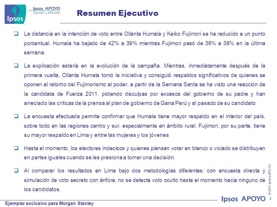 © 2011 Ipsos APOYO Ejemplar exclusivo para Morgan Stanley 2 Resumen Ejecutivo La distancia en la intención de voto entre Ollanta Humala y Keiko Fujimori se ha reducido a un punto porcentual.