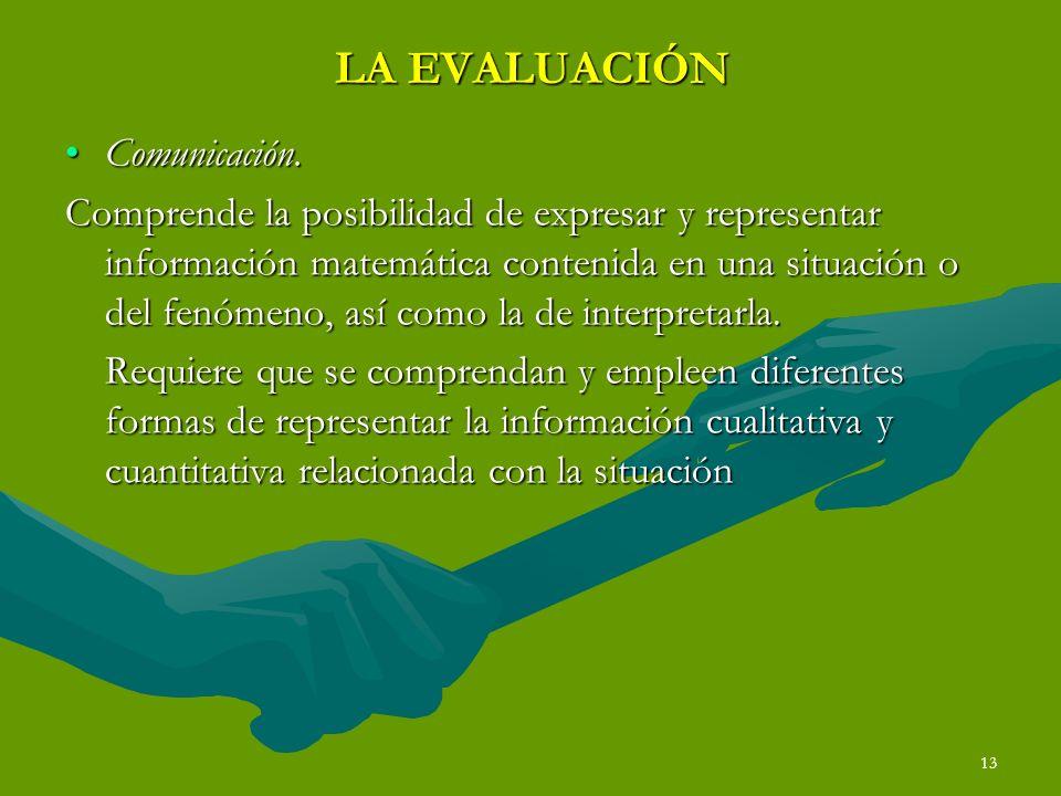 13 LA EVALUACIÓN Comunicación.Comunicación. Comprende la posibilidad de expresar y representar información matemática contenida en una situación o del