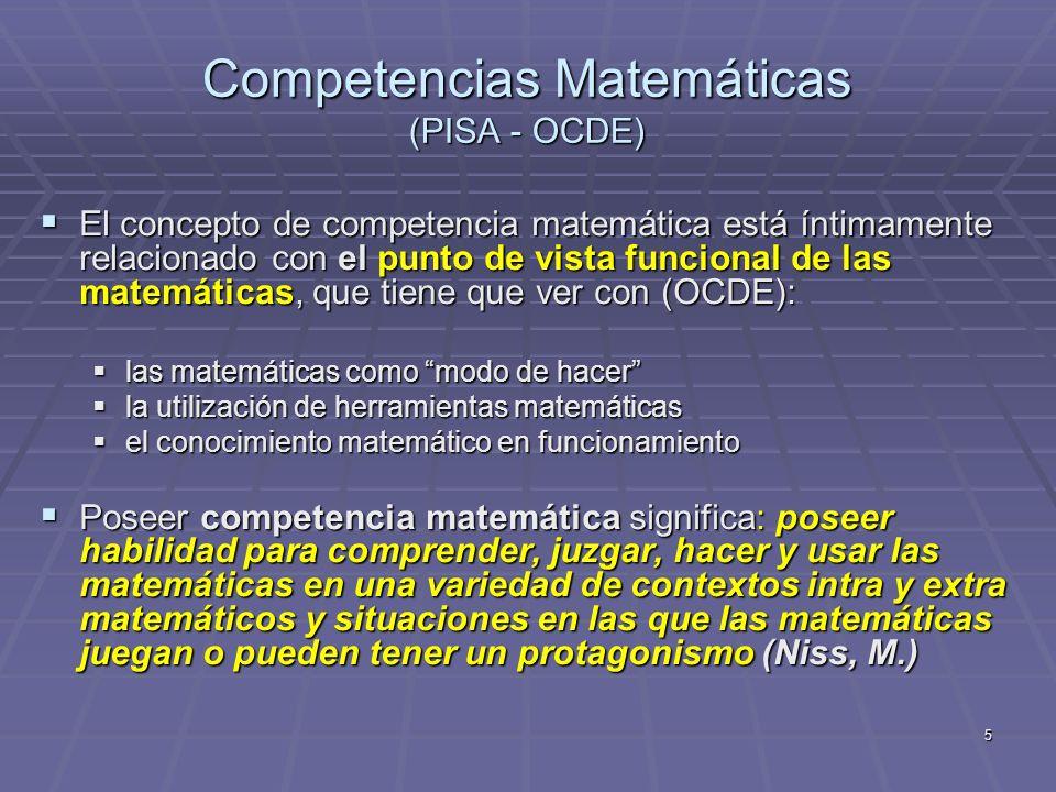 6 Competencias matemáticas Pisa 2003 Pensar y razonar (tipos de enunciados, cuestiones propias de las matemáticas) (PR) Pensar y razonar (tipos de enunciados, cuestiones propias de las matemáticas) (PR) Argumentar (pruebas matemáticas, heurística, crear y expresar argumentos matemáticos) (ARG) Argumentar (pruebas matemáticas, heurística, crear y expresar argumentos matemáticos) (ARG) Comunicar (expresión matemática oral y escrita, entender expresiones, transmitir ideas matemáticas) (CO) Comunicar (expresión matemática oral y escrita, entender expresiones, transmitir ideas matemáticas) (CO) Modelizar (estructurar el campo, interpretar los modelos, trabajar con modelos) (MO) Modelizar (estructurar el campo, interpretar los modelos, trabajar con modelos) (MO) Plantear y resolver problemas (PRP) Plantear y resolver problemas (PRP) Representar y simbolizar (codificar, decodificar e interpretar representaciones, traducir entre diferentes representaciones) (REP) Representar y simbolizar (codificar, decodificar e interpretar representaciones, traducir entre diferentes representaciones) (REP)