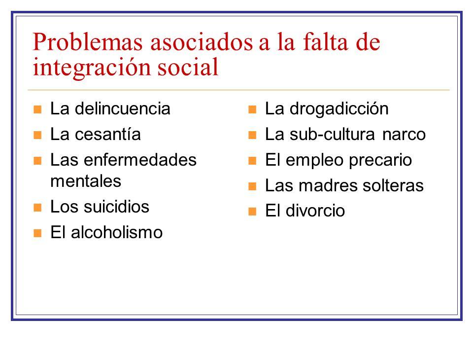 Problemas asociados a la falta de integración social La delincuencia La cesantía Las enfermedades mentales Los suicidios El alcoholismo La drogadicció