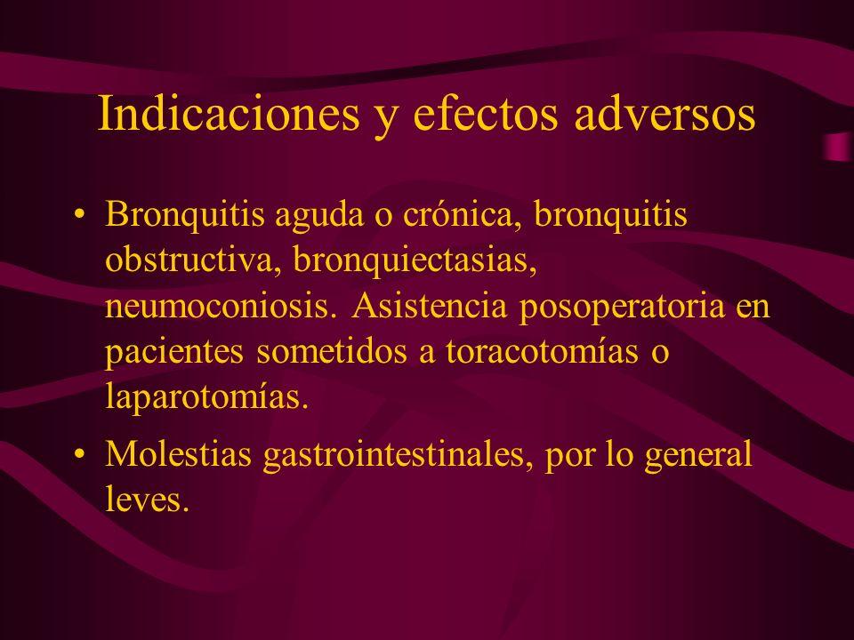 Indicaciones y efectos adversos Bronquitis aguda o crónica, bronquitis obstructiva, bronquiectasias, neumoconiosis. Asistencia posoperatoria en pacien