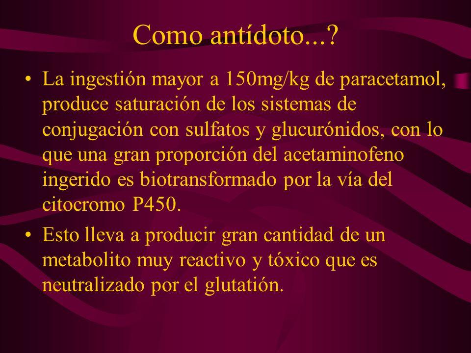 Como antídoto...? La ingestión mayor a 150mg/kg de paracetamol, produce saturación de los sistemas de conjugación con sulfatos y glucurónidos, con lo