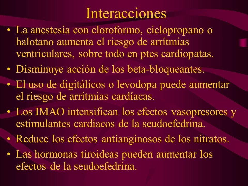 Indicaciones Enfermedades broncopulmonares crónicas (enfisema crónico, enfisema con bronquitis, tuberculosis, bronquiectasia, amiloidosis pulmonar primaria).