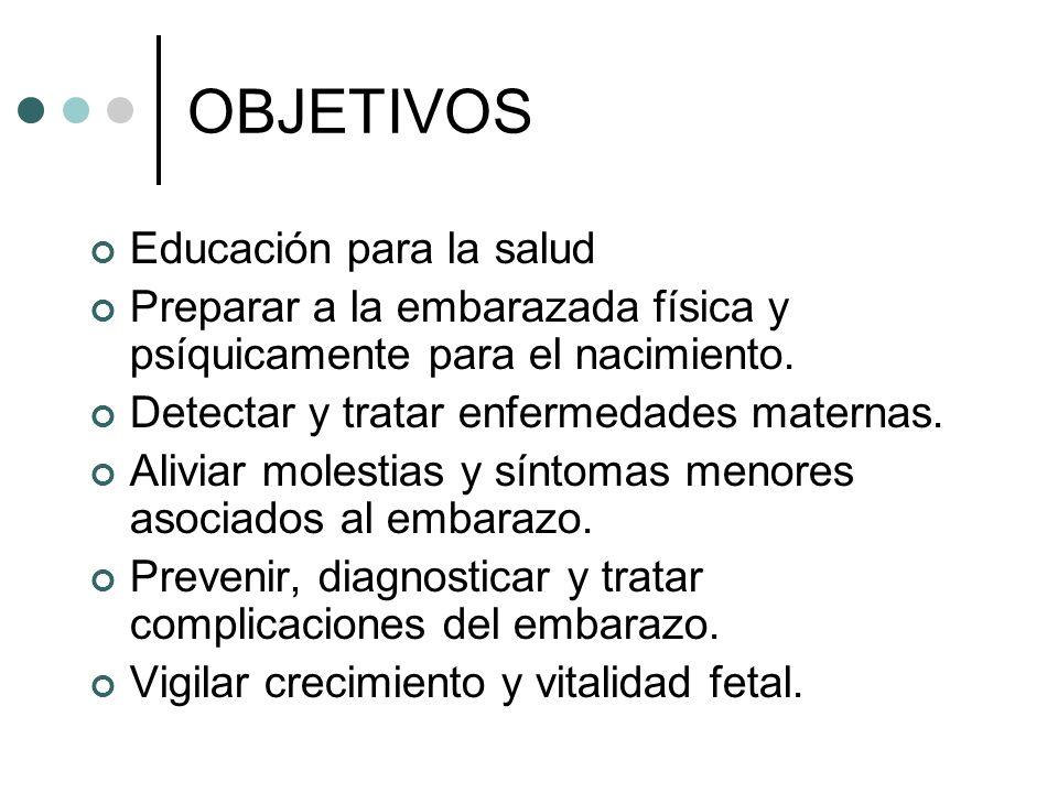 TERCERA RUTINA DE LABORATORIO 32 SEM. Hemograma Coagulograma Urocultivo VDRL HIV ECG
