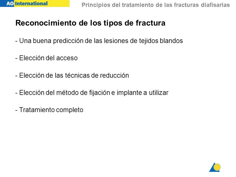 Principios del tratamiento de las fracturas diafisarias Reconocimiento de los tipos de fractura - Una buena predicción de las lesiones de tejidos blan