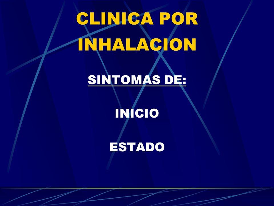 CLINICA POR INHALACION SINTOMAS DE: INICIO ESTADO