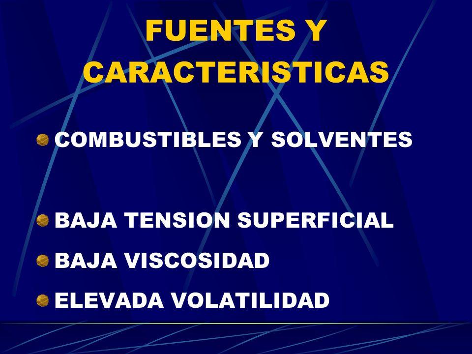 FUENTES Y CARACTERISTICAS COMBUSTIBLES Y SOLVENTES BAJA TENSION SUPERFICIAL BAJA VISCOSIDAD ELEVADA VOLATILIDAD