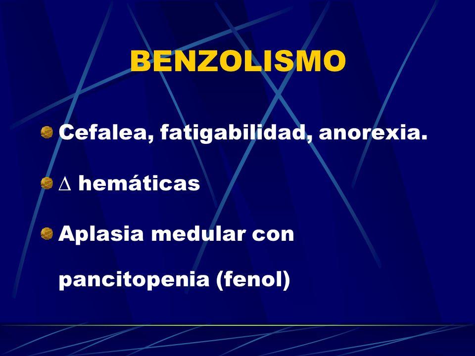 BENZOLISMO Cefalea, fatigabilidad, anorexia. hemáticas Aplasia medular con pancitopenia (fenol)